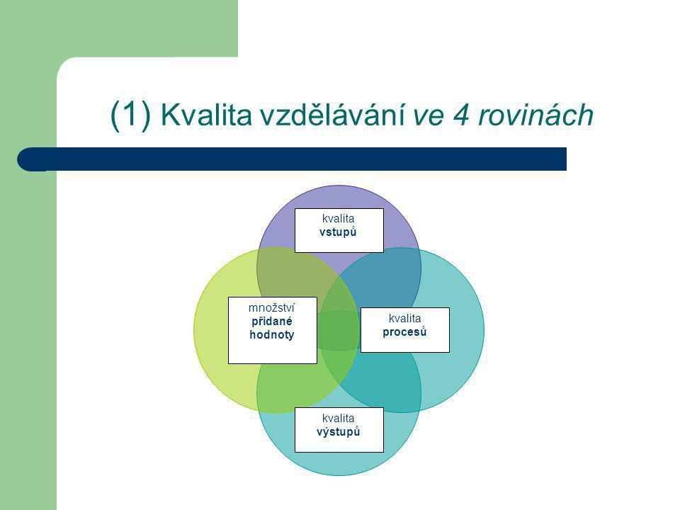 (1) Kvalita vzdělávání ve 4 rovinách kvalita vstupů kvalita procesů kvalita výstupů množství přidané hodnoty