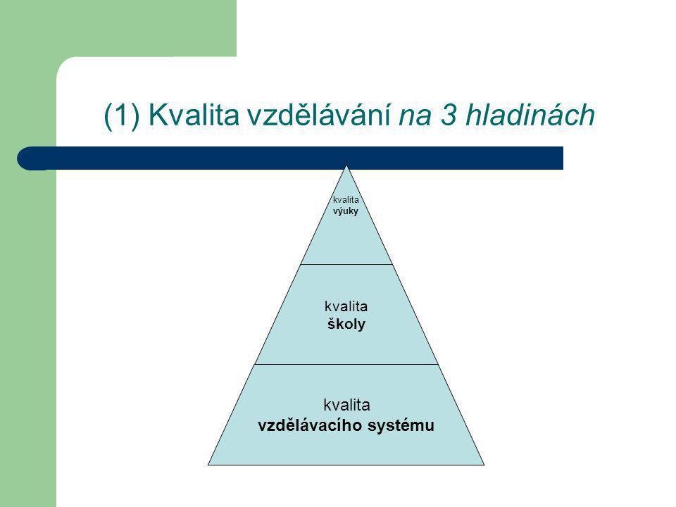 (1) Kvalita vzdělávání na 3 hladinách kvalita výuky kvalita školy kvalita vzdělávacího systému