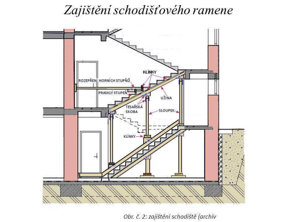 Obr. č. 2: zajištění schodiště (archiv autora) Zajištění schodišťového ramene