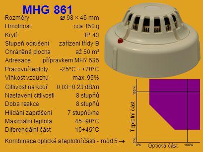 Rozměry  98 × 46 mm Hmotnostcca 150 g KrytíIP 43 Stupeň odrušenízařízení třídy B Chráněná plochaaž 50 m 2 Adresacepřípravkem MHY 535 Pracovní teploty