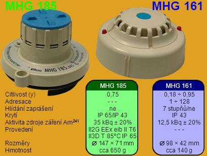 MHG 185MHG 161 Citlivost (y)0,750,18 ÷ 0,95 Adresace- - -1 ÷ 128 Hlídání zaprášeníne7 stupňů/ne KrytíIP 65/IP 43IP 43 Aktivita zdroje záření Am 241 35