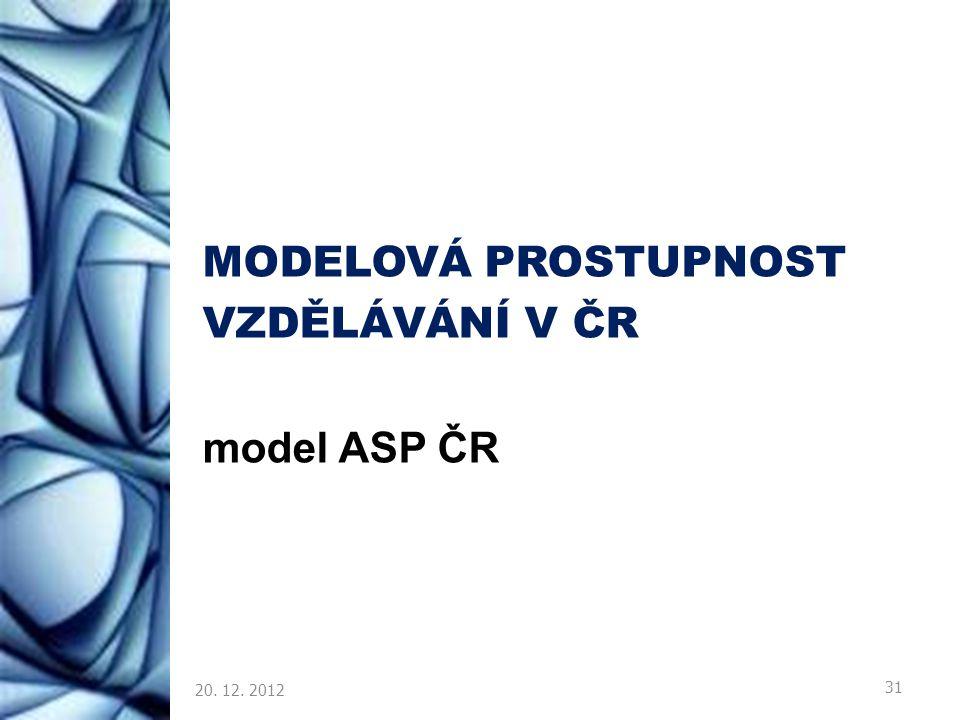 MODELOVÁ PROSTUPNOST VZDĚLÁVÁNÍ V ČR model ASP ČR 20. 12. 2012 31