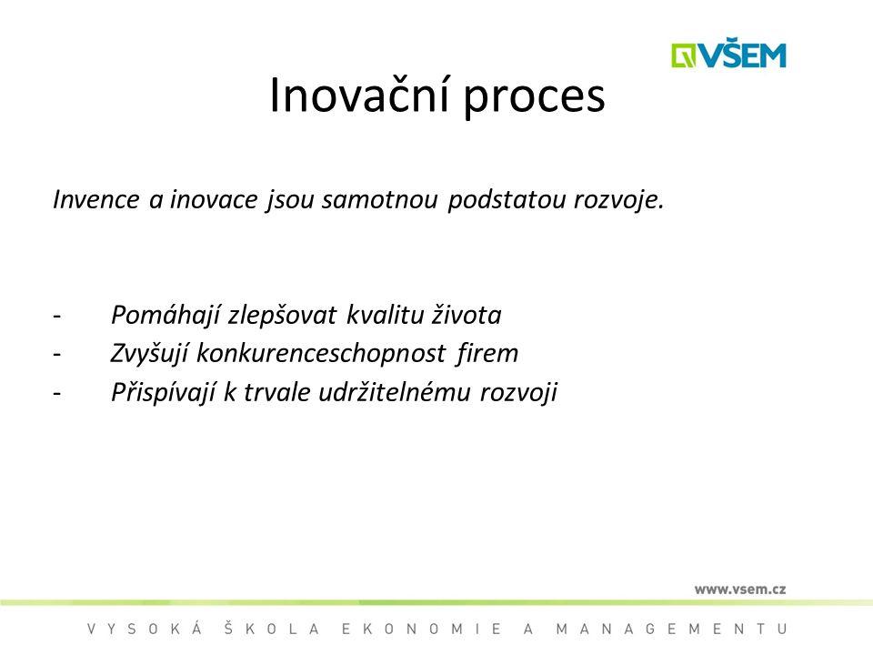 Inovační proces Invence a inovace jsou samotnou podstatou rozvoje. -Pomáhají zlepšovat kvalitu života -Zvyšují konkurenceschopnost firem -Přispívají k