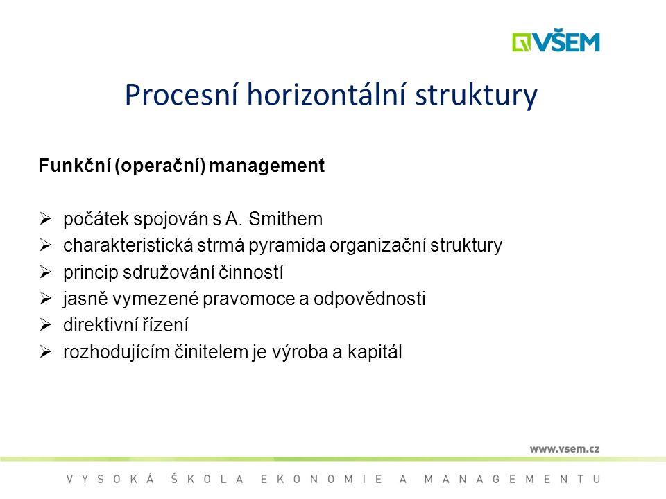 Procesní horizontální struktury Funkční (operační) management  počátek spojován s A. Smithem  charakteristická strmá pyramida organizační struktury
