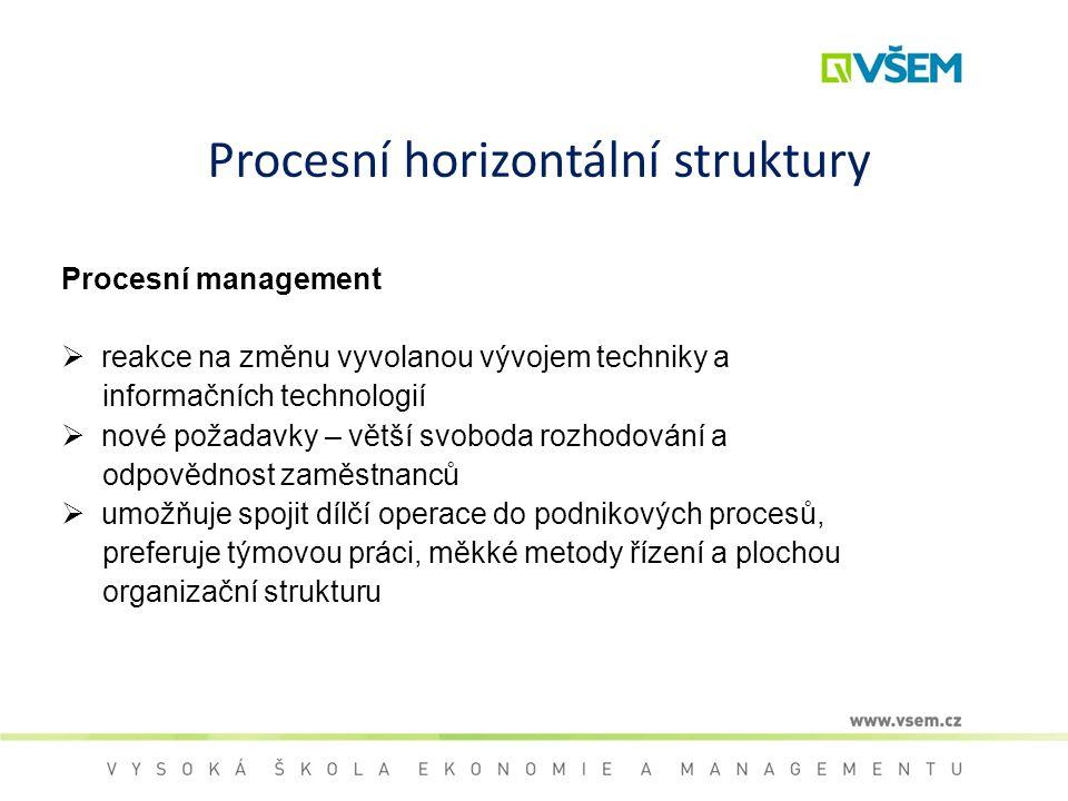 Procesní horizontální struktury Procesní management  reakce na změnu vyvolanou vývojem techniky a informačních technologií  nové požadavky – větší s