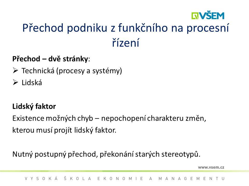 Přechod podniku z funkčního na procesní řízení Přechod – dvě stránky:  Technická (procesy a systémy)  Lidská Lidský faktor Existence možných chyb –