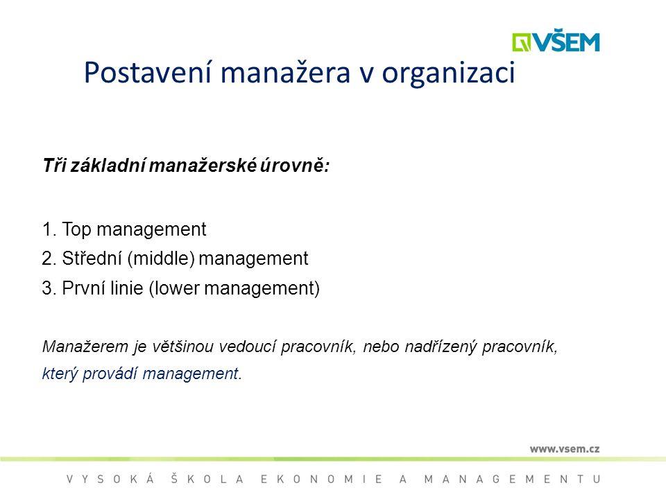 Postavení manažera v organizaci Tři základní manažerské úrovně: 1. Top management 2. Střední (middle) management 3. První linie (lower management) Man