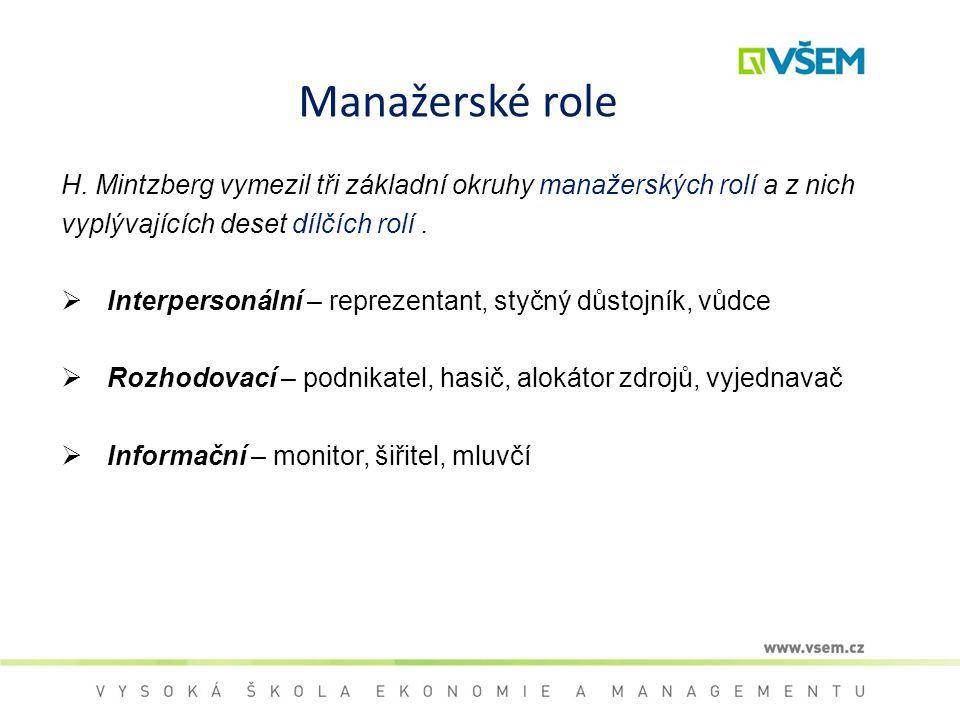 Manažerské role H. Mintzberg vymezil tři základní okruhy manažerských rolí a z nich vyplývajících deset dílčích rolí.  Interpersonální – reprezentant