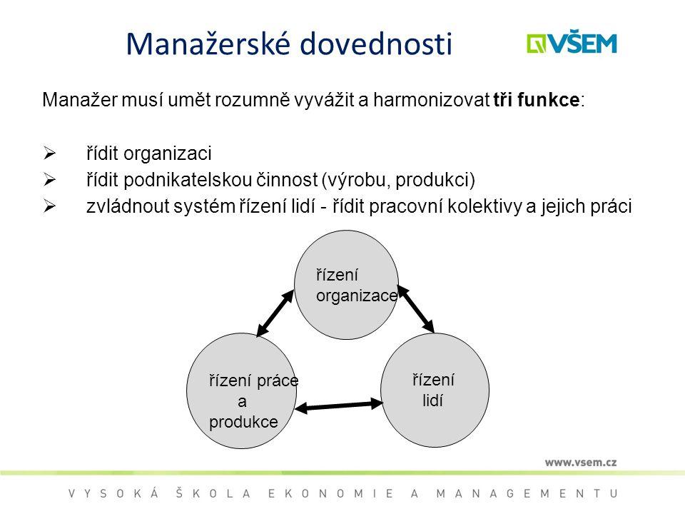 Manažerské dovednosti Manažer musí umět rozumně vyvážit a harmonizovat tři funkce:  řídit organizaci  řídit podnikatelskou činnost (výrobu, produkci