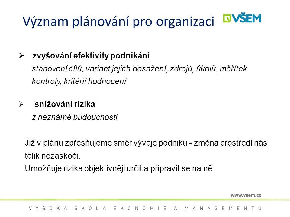 Význam plánování pro organizaci  zvyšování efektivity podnikání stanovení cílů, variant jejich dosažení, zdrojů, úkolů, měřítek kontroly, kritérií ho
