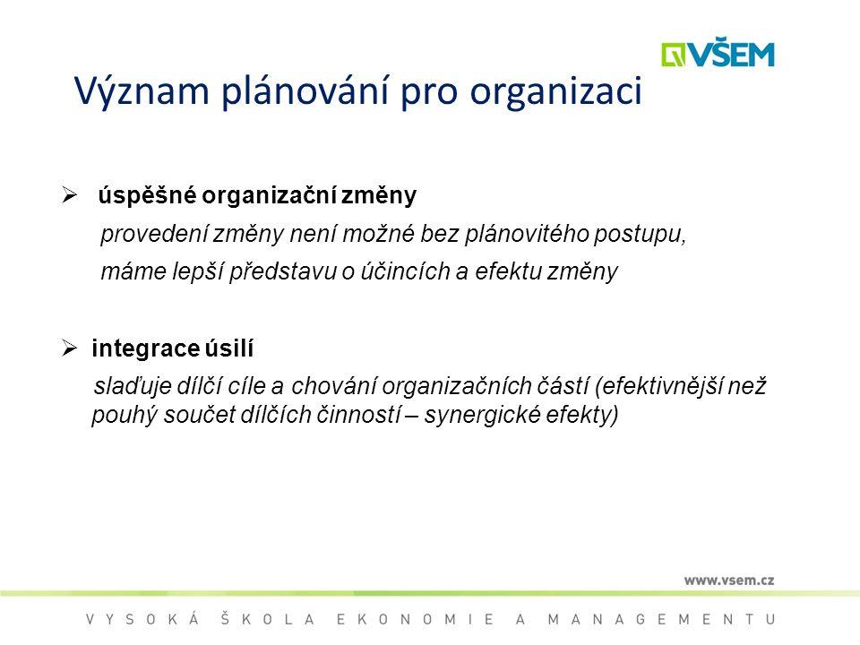 Význam plánování pro organizaci  úspěšné organizační změny provedení změny není možné bez plánovitého postupu, máme lepší představu o účincích a efek
