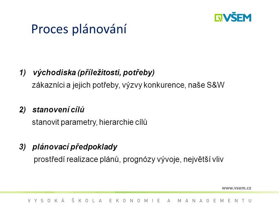 Proces plánování 1)východiska (příležitosti, potřeby) zákazníci a jejich potřeby, výzvy konkurence, naše S&W 2) stanovení cílů stanovit parametry, hie