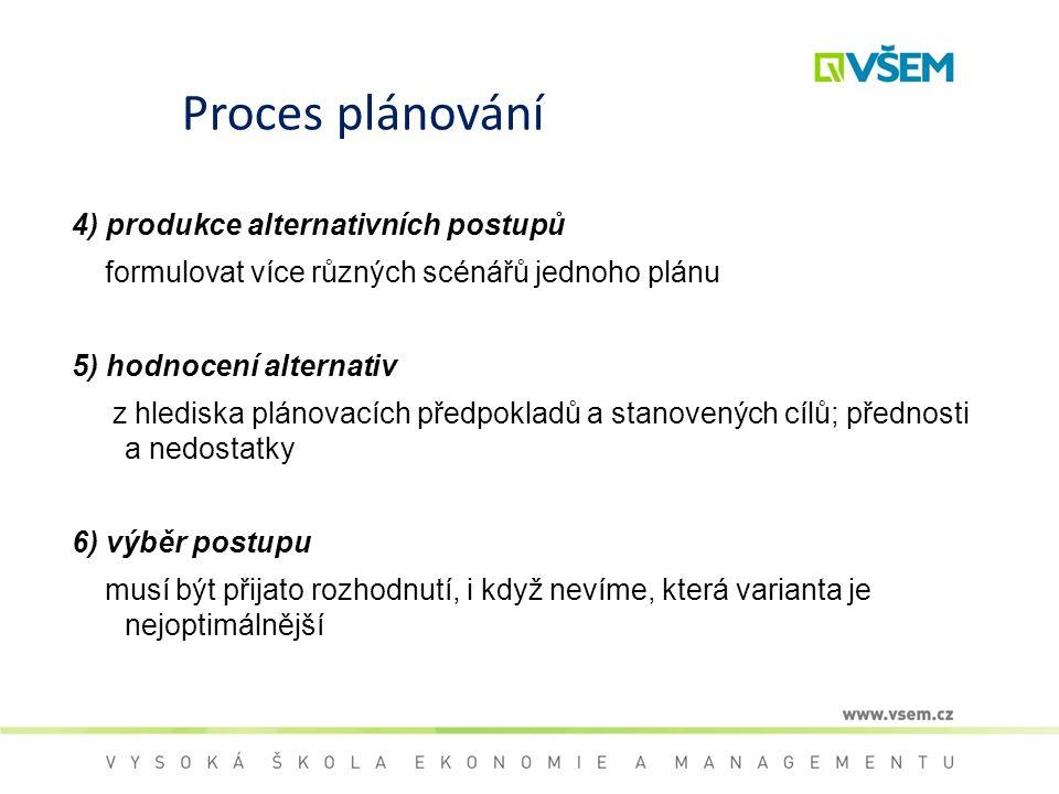 Proces plánování 4) produkce alternativních postupů formulovat více různých scénářů jednoho plánu 5) hodnocení alternativ z hlediska plánovacích předp