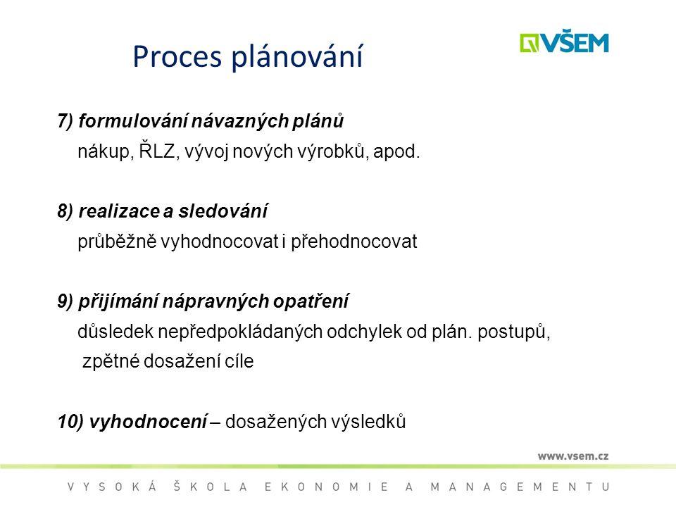 Proces plánování 7) formulování návazných plánů nákup, ŘLZ, vývoj nových výrobků, apod. 8) realizace a sledování průběžně vyhodnocovat i přehodnocovat