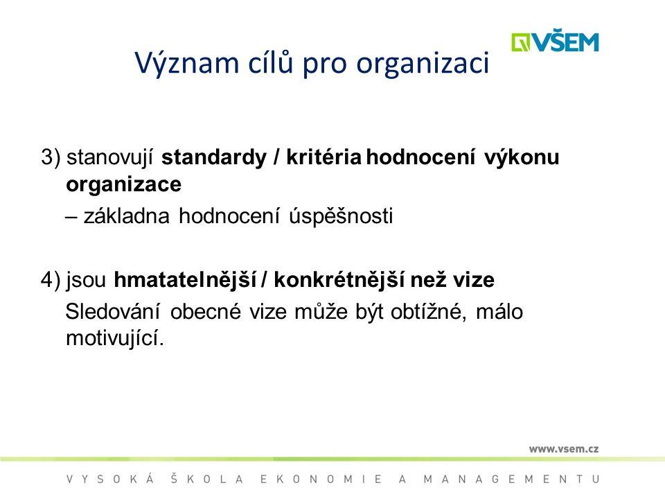 Význam cílů pro organizaci 3) stanovují standardy / kritéria hodnocení výkonu organizace – základna hodnocení úspěšnosti 4) jsou hmatatelnější / konkr