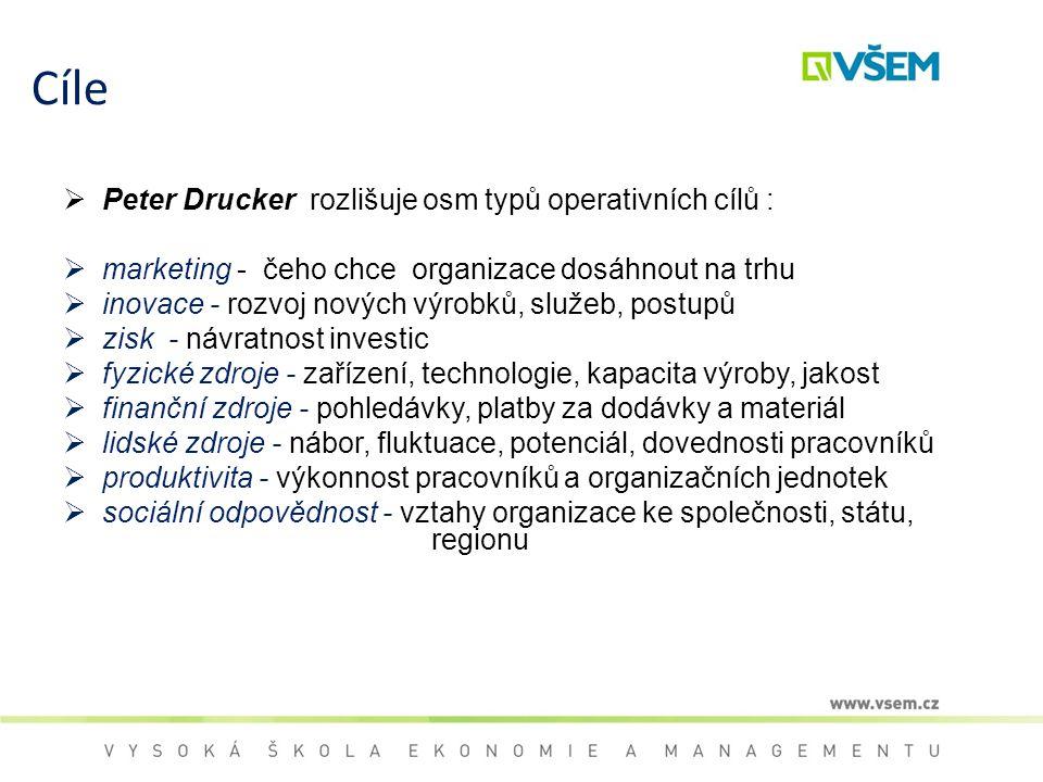 Cíle  Peter Drucker rozlišuje osm typů operativních cílů :  marketing - čeho chce organizace dosáhnout na trhu  inovace - rozvoj nových výrobků, sl