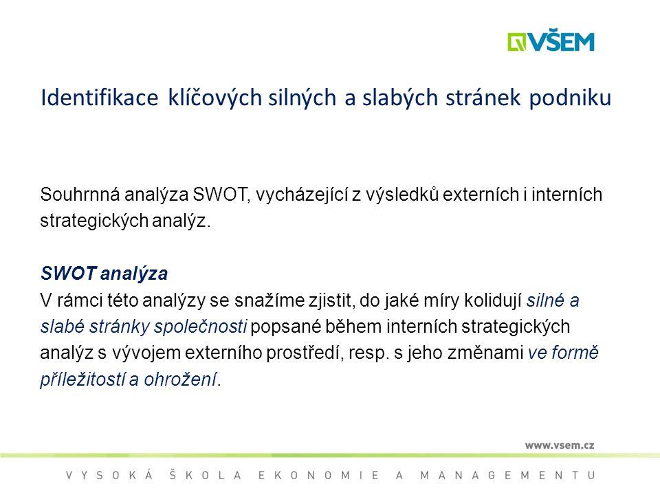 Identifikace klíčových silných a slabých stránek podniku Souhrnná analýza SWOT, vycházející z výsledků externích i interních strategických analýz. SWO