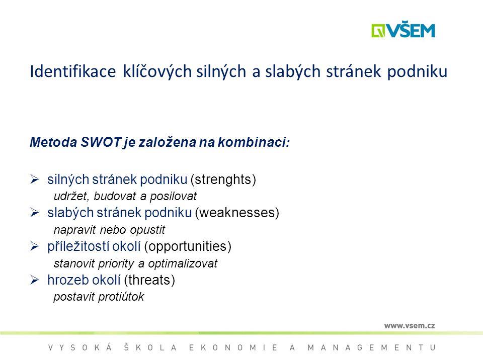 Identifikace klíčových silných a slabých stránek podniku Metoda SWOT je založena na kombinaci:  silných stránek podniku (strenghts) udržet, budovat a