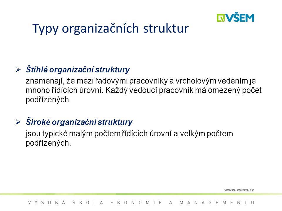 Typy organizačních struktur  Štíhlé organizační struktury znamenají, že mezi řadovými pracovníky a vrcholovým vedením je mnoho řídících úrovní. Každý