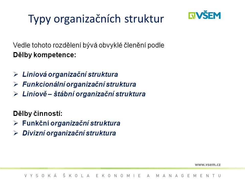 Typy organizačních struktur Vedle tohoto rozdělení bývá obvyklé členění podle Dělby kompetence:  Liniová organizační struktura  Funkcionální organiz