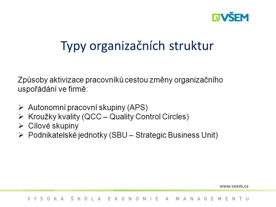Typy organizačních struktur Způsoby aktivizace pracovníků cestou změny organizačního uspořádání ve firmě:  Autonomní pracovní skupiny (APS)  Kroužky