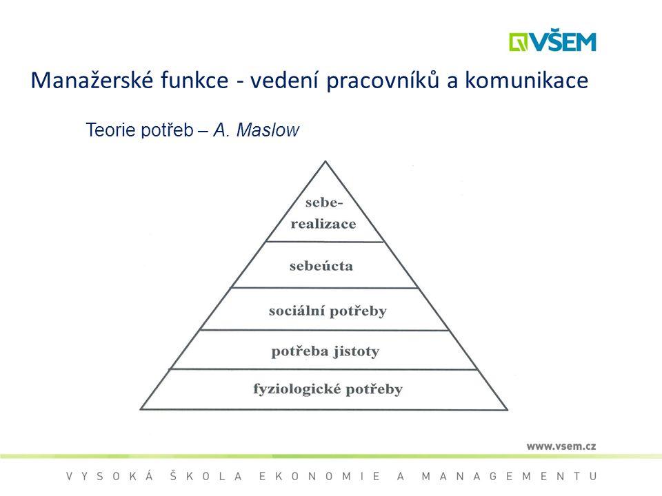Teorie potřeb – A. Maslow Manažerské funkce - vedení pracovníků a komunikace