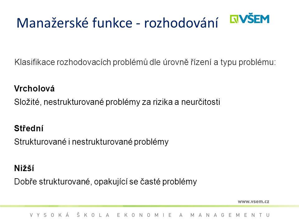 Manažerské funkce - rozhodování Klasifikace rozhodovacích problémů dle úrovně řízení a typu problému: Vrcholová Složité, nestrukturované problémy za r