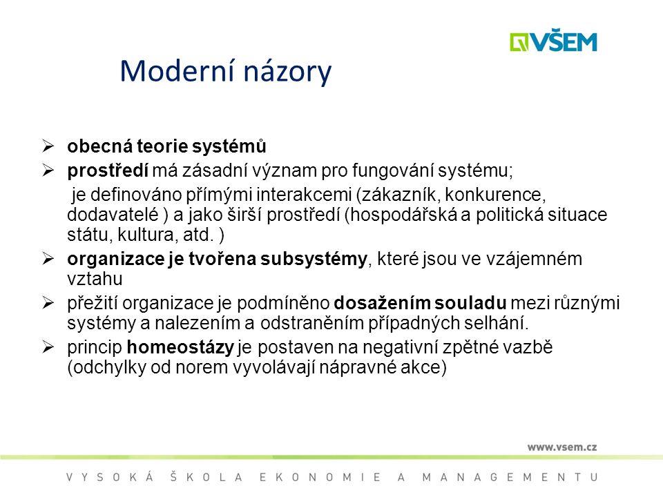 Moderní názory  obecná teorie systémů  prostředí má zásadní význam pro fungování systému; je definováno přímými interakcemi (zákazník, konkurence, d