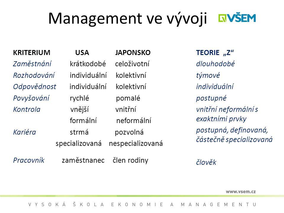 """Management ve vývoji TEORIE """"Z"""" dlouhodobé týmové individuální postupné vnitřní neformální s exaktními prvky postupná, definovaná, částečně specializo"""