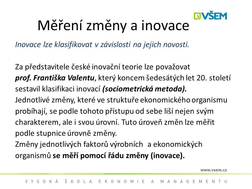 Měření změny a inovace Inovace lze klasifikovat v závislosti na jejich novosti. Za představitele české inovační teorie lze považovat prof. Františka V