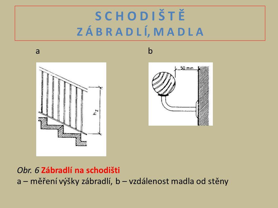 S C H O D I Š T Ě Z Á B R A D L Í, M A D L A a b Obr. 6 Zábradlí na schodišti a – měření výšky zábradlí, b – vzdálenost madla od stěny