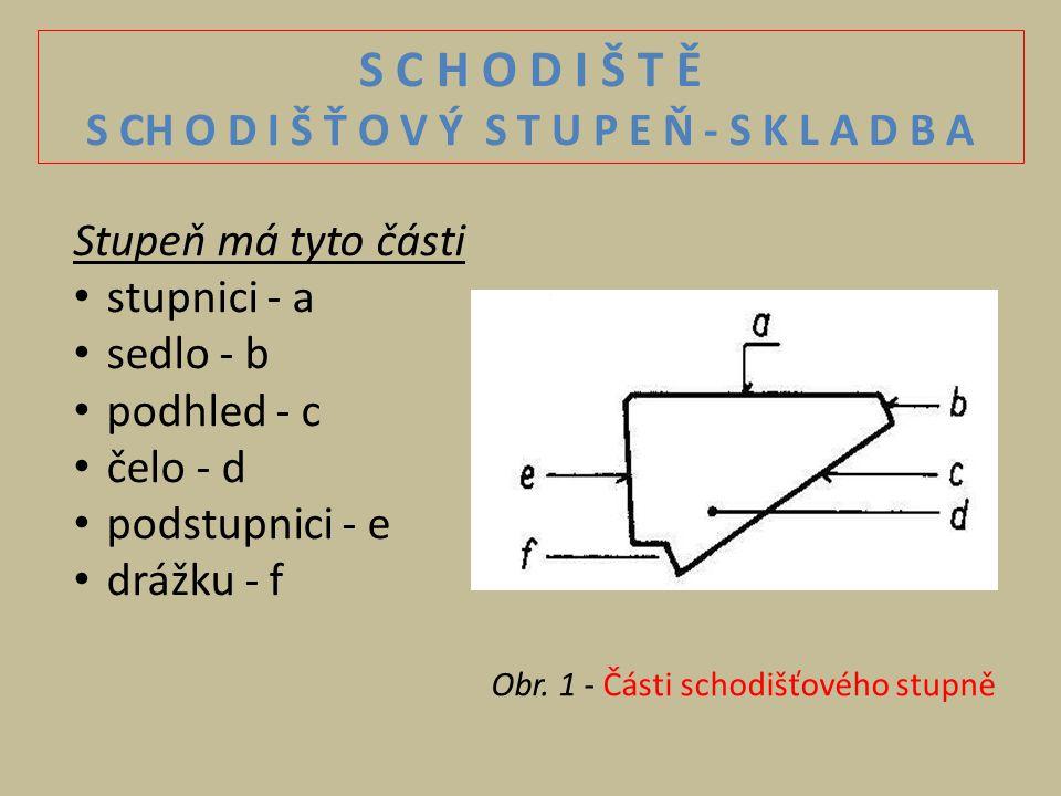 S C H O D I Š T Ě S CH O D I Š Ť O V Ý S T U P E Ň - S K L A D B A Stupeň má tyto části stupnici - a sedlo - b podhled - c čelo - d podstupnici - e dr
