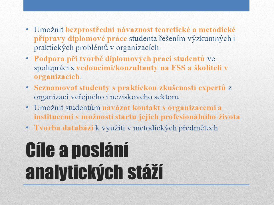 Rozsah stáží Rozsah analytických stáží: STUDENTI : 100 hodin analytické stáží ve vybrané organizaci (příprava výzkumu, pozorování a sběr dat) + 8 hodin seminářů + příprava na semináře + dle potřeby individuální konzultace; ŠKOLITELÉ V ORGANIZACÍCH : 10 hodin/ 1 student (odměna 400 Kč/ hodina)