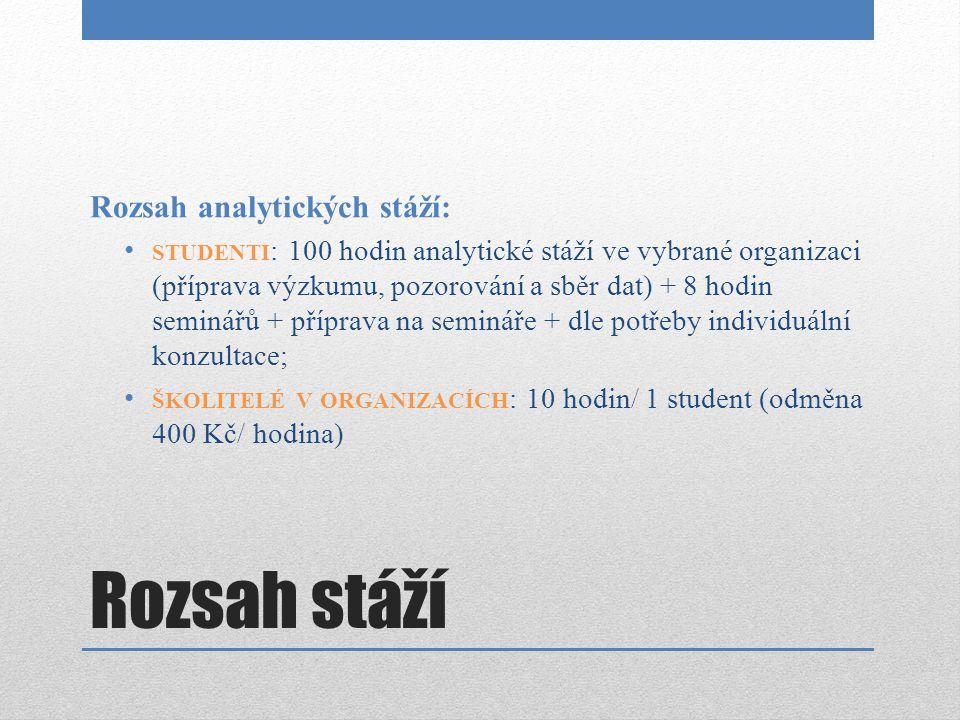 Rozsah stáží Rozsah analytických stáží: STUDENTI : 100 hodin analytické stáží ve vybrané organizaci (příprava výzkumu, pozorování a sběr dat) + 8 hodi