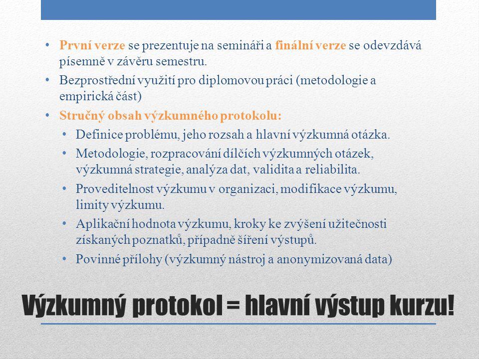 Výzkumný protokol = hlavní výstup kurzu! První verze se prezentuje na semináři a finální verze se odevzdává písemně v závěru semestru. Bezprostřední v