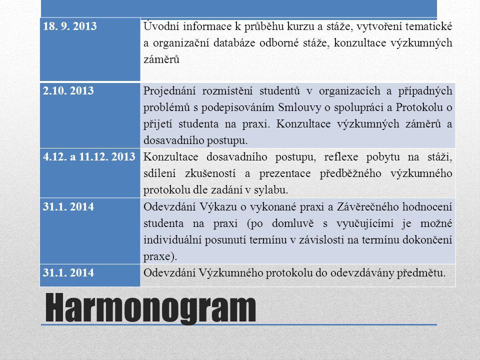 Harmonogram 18. 9. 2013 Úvodní informace k průběhu kurzu a stáže, vytvoření tematické a organizační databáze odborné stáže, konzultace výzkumných zámě
