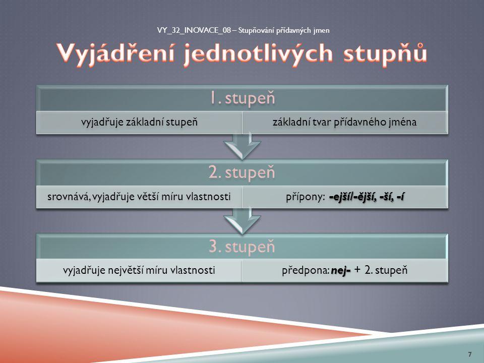 vyjadřuje největší míru vlastnosti nej- předpona: nej- + 2. stupeň srovnává, vyjadřuje větší míru vlastnosti -ejší/-ější, -ší, -í přípony: -ejší/-ější
