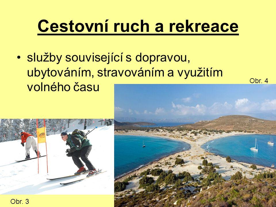 Cestovní ruch a rekreace služby související s dopravou, ubytováním, stravováním a využitím volného času Obr. 4 Obr. 3