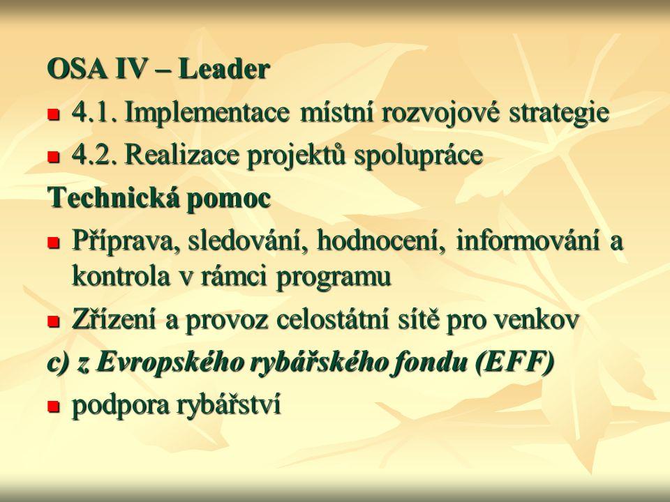 OSA IV – Leader 4.1. Implementace místní rozvojové strategie 4.1. Implementace místní rozvojové strategie 4.2. Realizace projektů spolupráce 4.2. Real