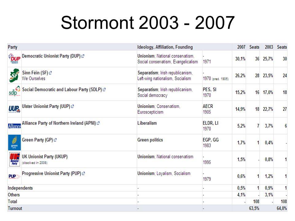 Stormont 2003 - 2007