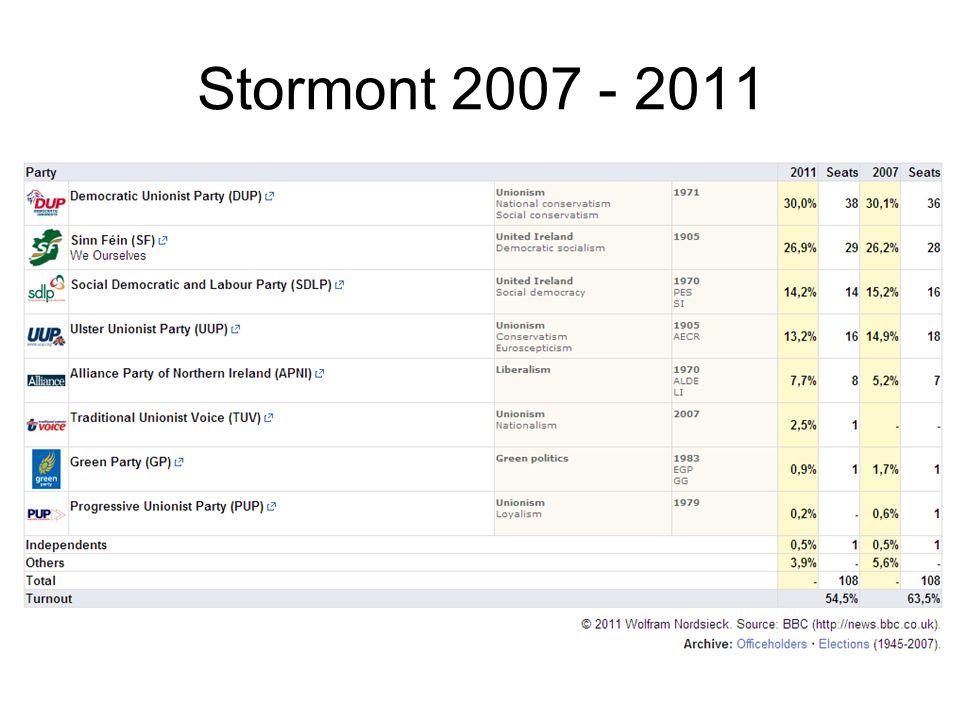 Stormont 2007 - 2011