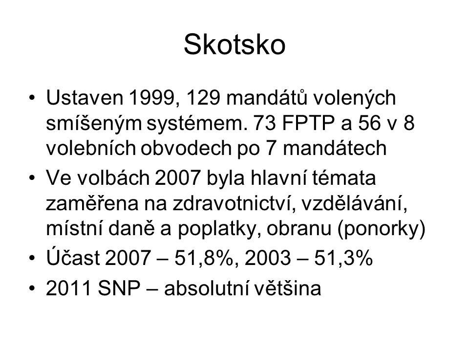 Skotsko Ustaven 1999, 129 mandátů volených smíšeným systémem.