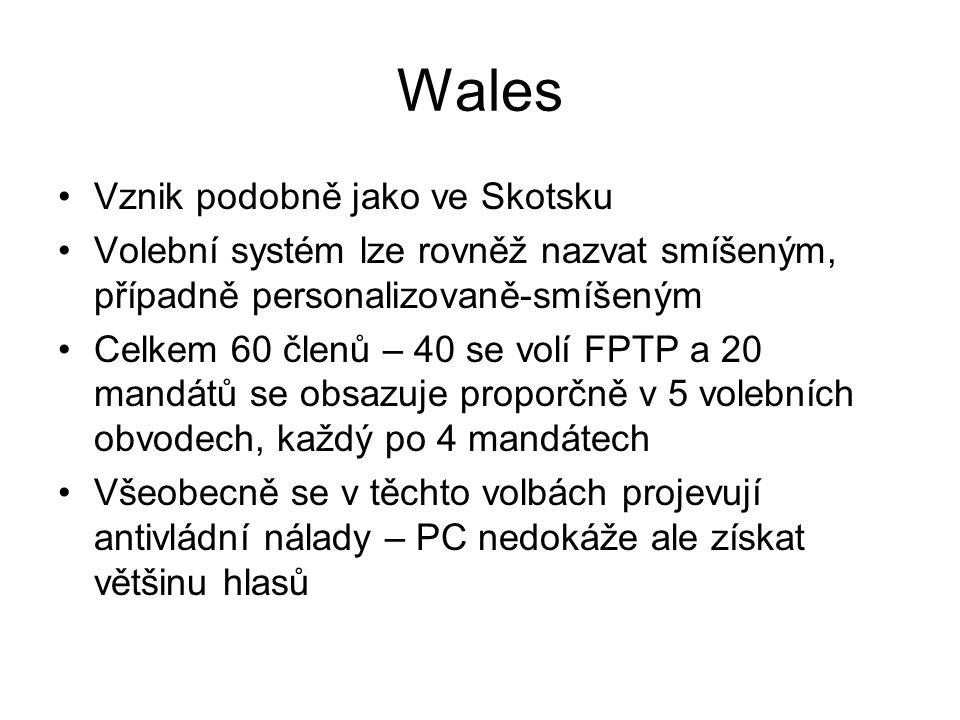 Wales Vznik podobně jako ve Skotsku Volební systém lze rovněž nazvat smíšeným, případně personalizovaně-smíšeným Celkem 60 členů – 40 se volí FPTP a 20 mandátů se obsazuje proporčně v 5 volebních obvodech, každý po 4 mandátech Všeobecně se v těchto volbách projevují antivládní nálady – PC nedokáže ale získat většinu hlasů