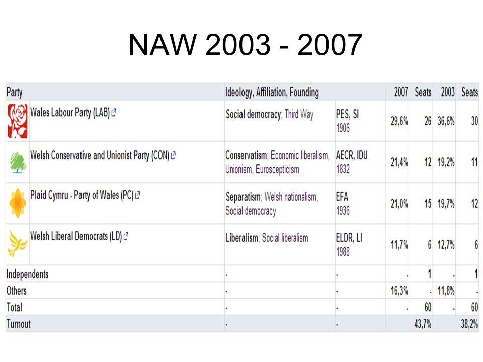 NAW 2003 - 2007