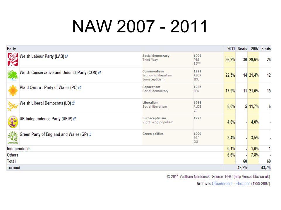 NAW 2007 - 2011