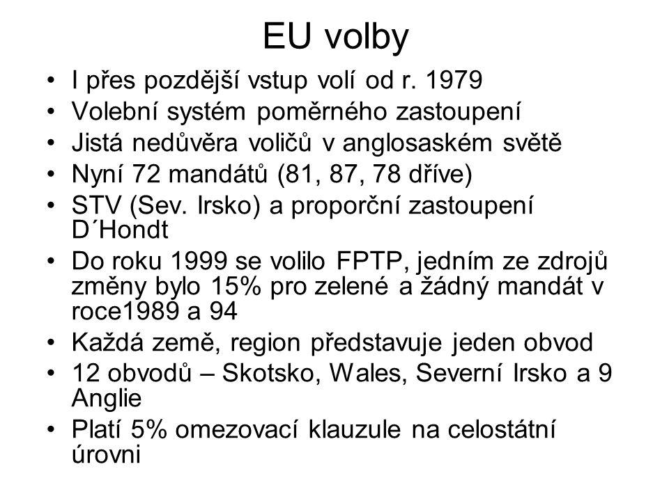 EU volby I přes pozdější vstup volí od r.