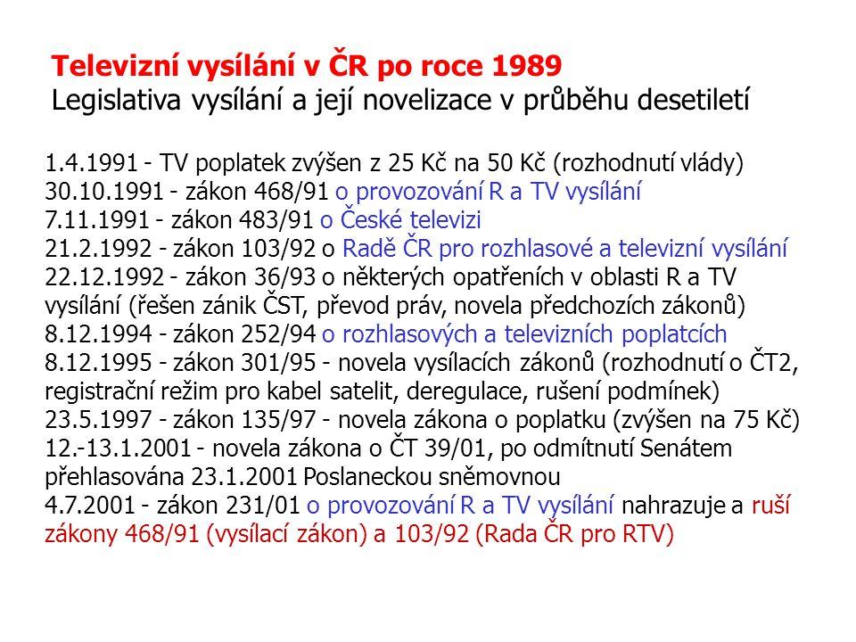 Televizní vysílání v ČR po roce 1989 Legislativa vysílání a její novelizace v průběhu desetiletí 1.4.1991 - TV poplatek zvýšen z 25 Kč na 50 Kč (rozho