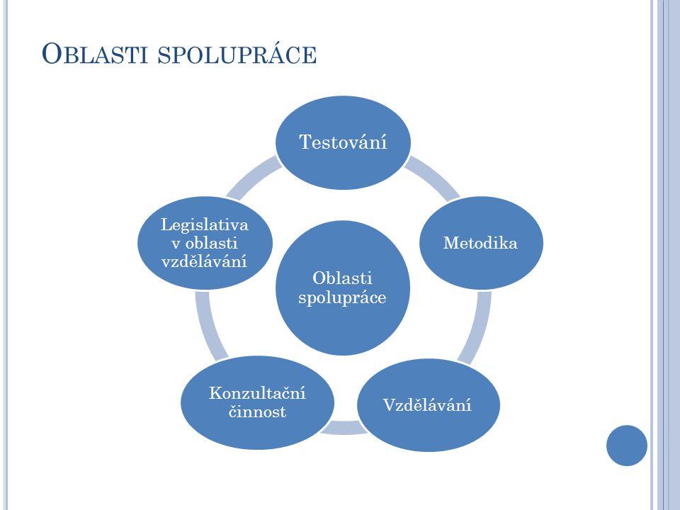 O BLASTI SPOLUPRÁCE Oblasti spolupráce Testování Metodika Vzdělávání Konzultační činnost Legislativa v oblasti vzdělávání