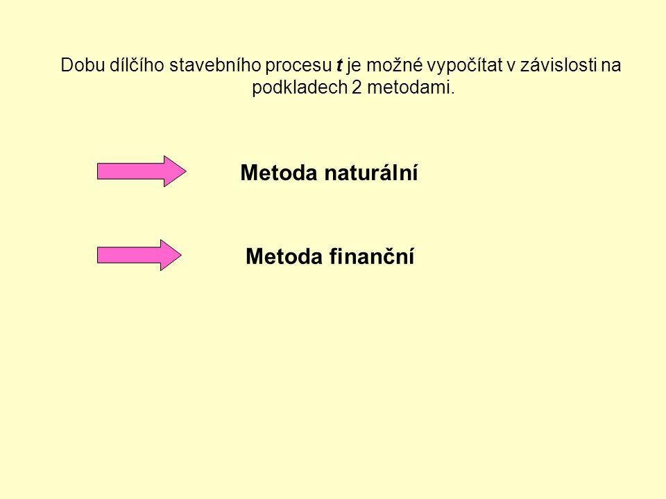 Dobu dílčího stavebního procesu t je možné vypočítat v závislosti na podkladech 2 metodami. Metoda naturální Metoda finanční
