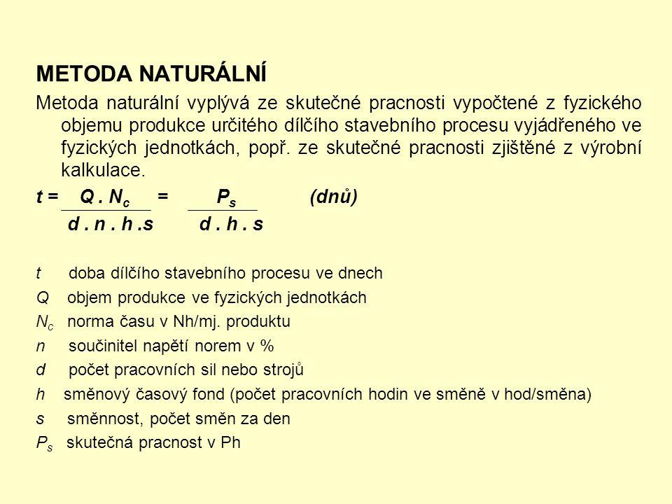 METODA NATURÁLNÍ Metoda naturální vyplývá ze skutečné pracnosti vypočtené z fyzického objemu produkce určitého dílčího stavebního procesu vyjádřeného